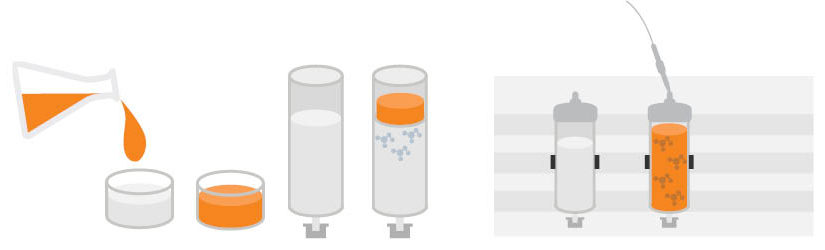 Does loading method influence my peptide recovery after purification?