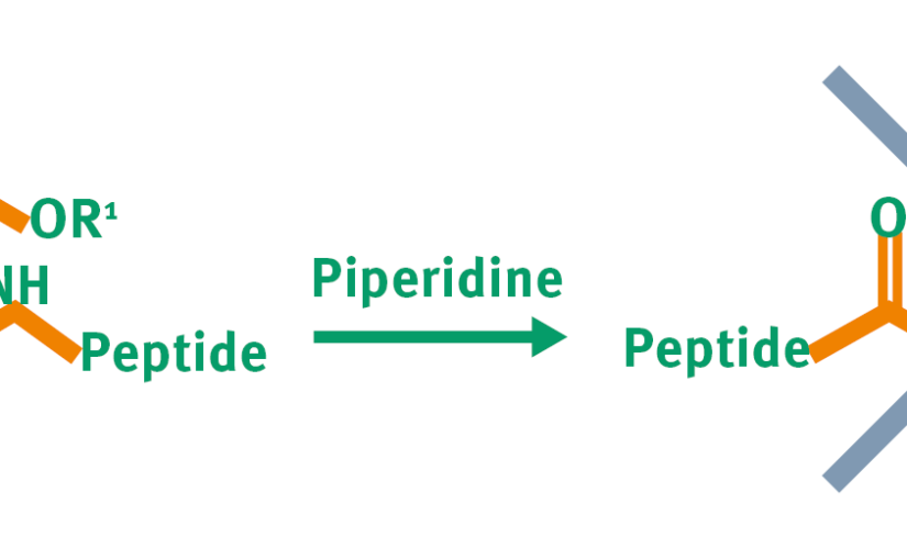 Preventing aspartimide rearrangements during Fmoc-based solid phase peptide synthesis