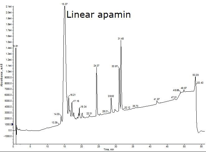 linear apamin